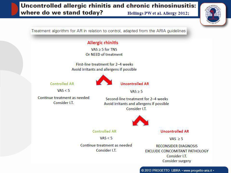 Hellings PW et al. Allergy 2012; © 2013 PROGETTO LIBRA www.progetto-aria.it