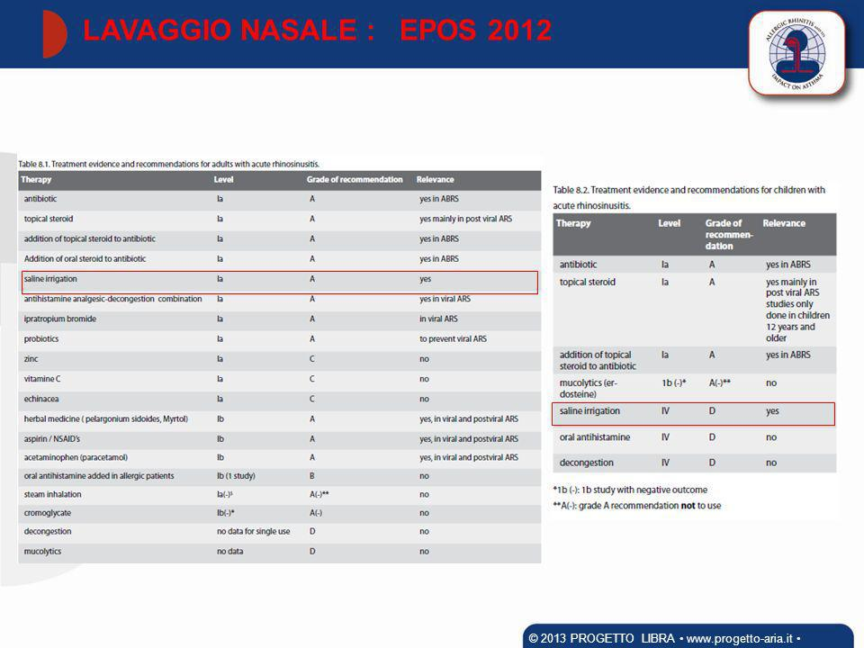 LAVAGGIO NASALE : EPOS 2012 © 2013 PROGETTO LIBRA www.progetto-aria.it