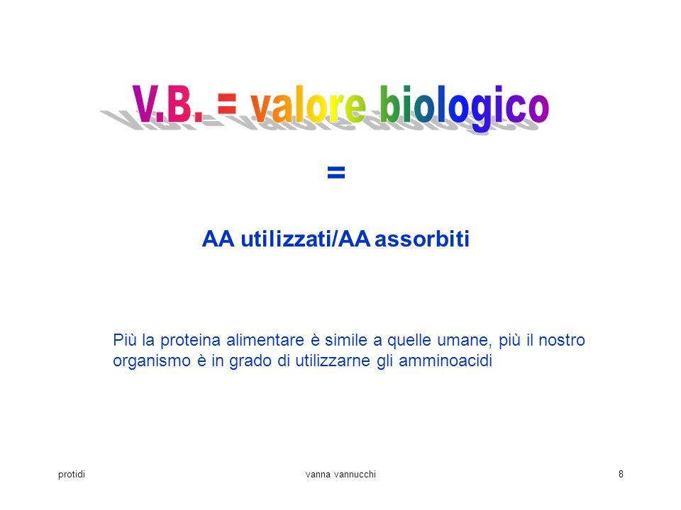 protidivanna vannucchi8 AA utilizzati/AA assorbiti = Più la proteina alimentare è simile a quelle umane, più il nostro organismo è in grado di utilizz