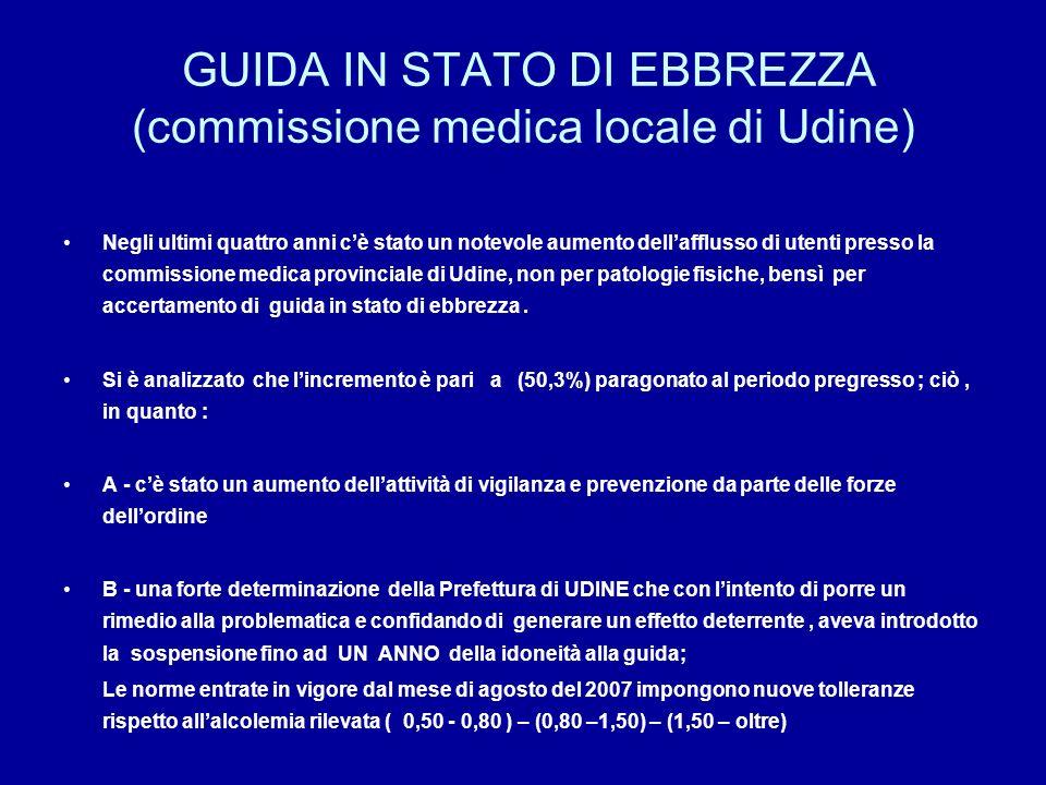 GUIDA IN STATO DI EBBREZZA (commissione medica locale di Udine) Negli ultimi quattro anni cè stato un notevole aumento dellafflusso di utenti presso l