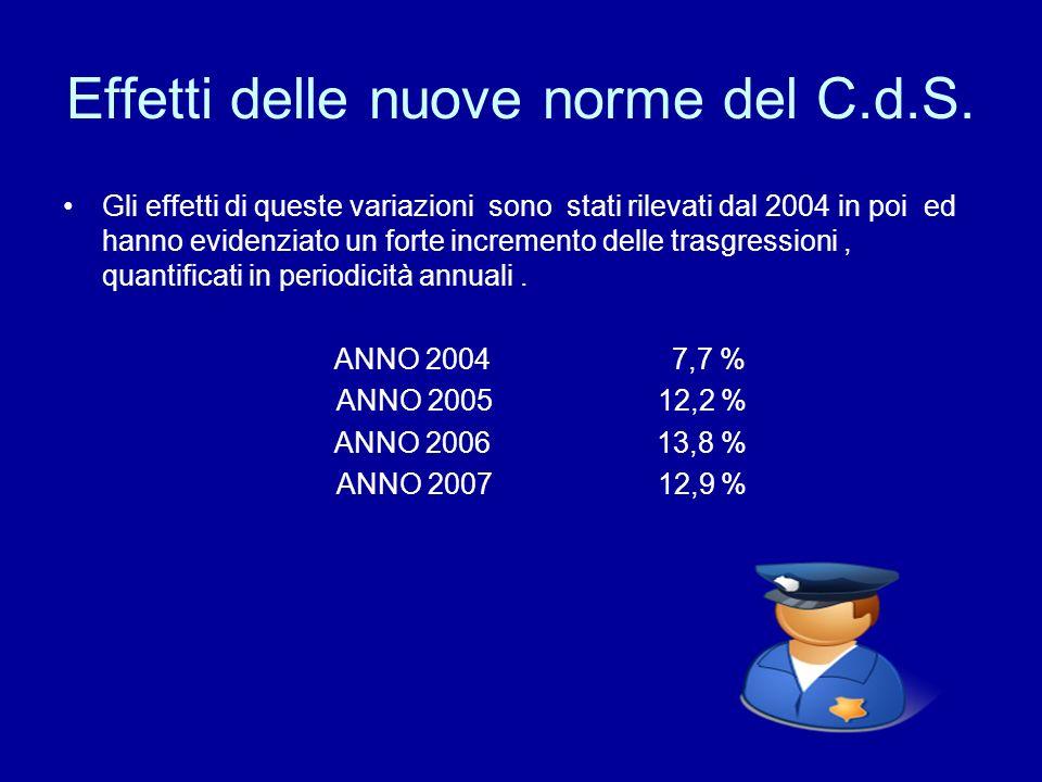 Effetti delle nuove norme del C.d.S. Gli effetti di queste variazioni sono stati rilevati dal 2004 in poi ed hanno evidenziato un forte incremento del