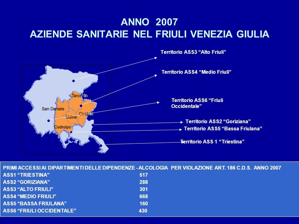 ANNO 2007 AZIENDE SANITARIE NEL FRIULI VENEZIA GIULIA Territorio ASS4 Medio Friuli Territorio ASS3 Alto Friuli Territorio ASS 1 Triestina Territorio A