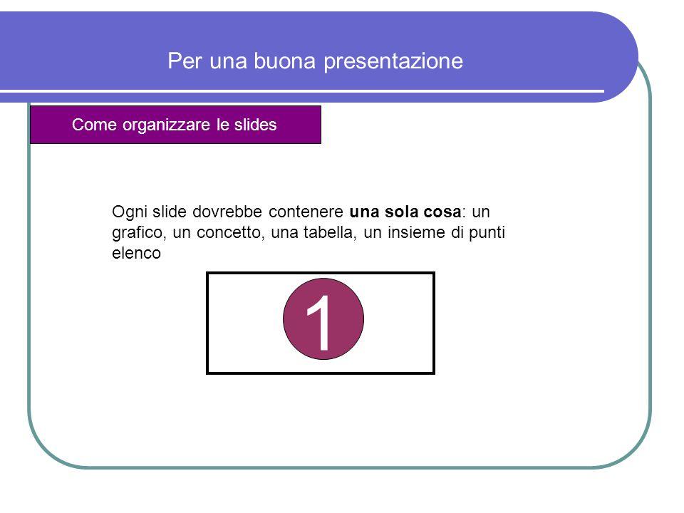 Per una buona presentazione Come organizzare le slides Ogni slide dovrebbe contenere una sola cosa: un grafico, un concetto, una tabella, un insieme d