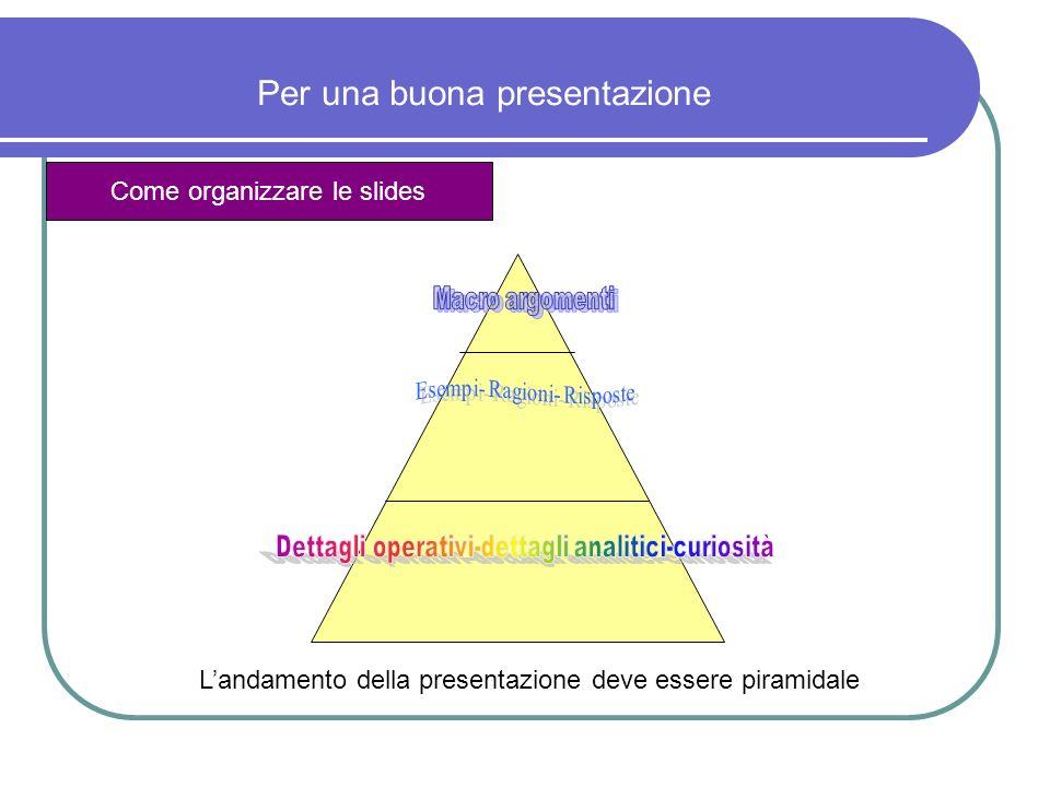 Per una buona presentazione Come organizzare le slides I titoli delle slides devono rappresentare una vera e propria sintesi dei contenuti della slide