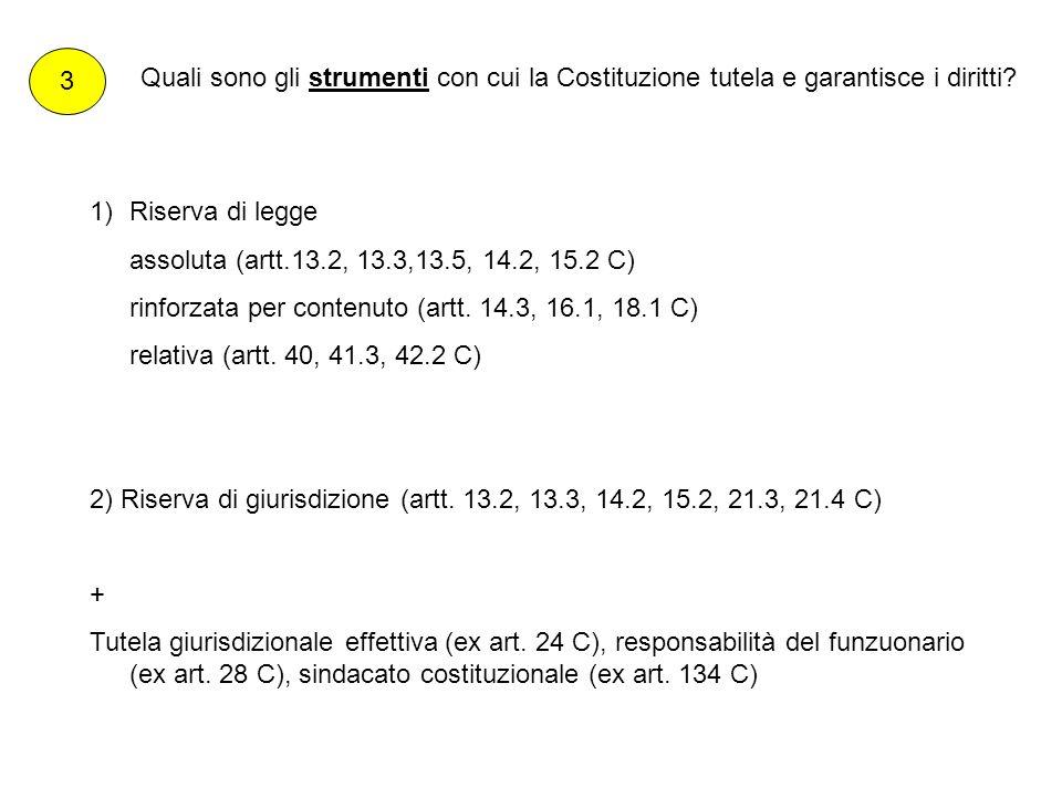 3 Quali sono gli strumenti con cui la Costituzione tutela e garantisce i diritti? 1)Riserva di legge assoluta (artt.13.2, 13.3,13.5, 14.2, 15.2 C) rin