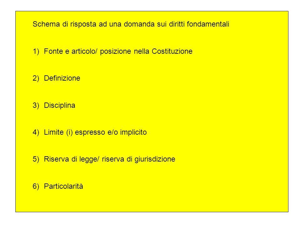 Schema di risposta ad una domanda sui diritti fondamentali 1)Fonte e articolo/ posizione nella Costituzione 2)Definizione 3)Disciplina 4)Limite (i) es