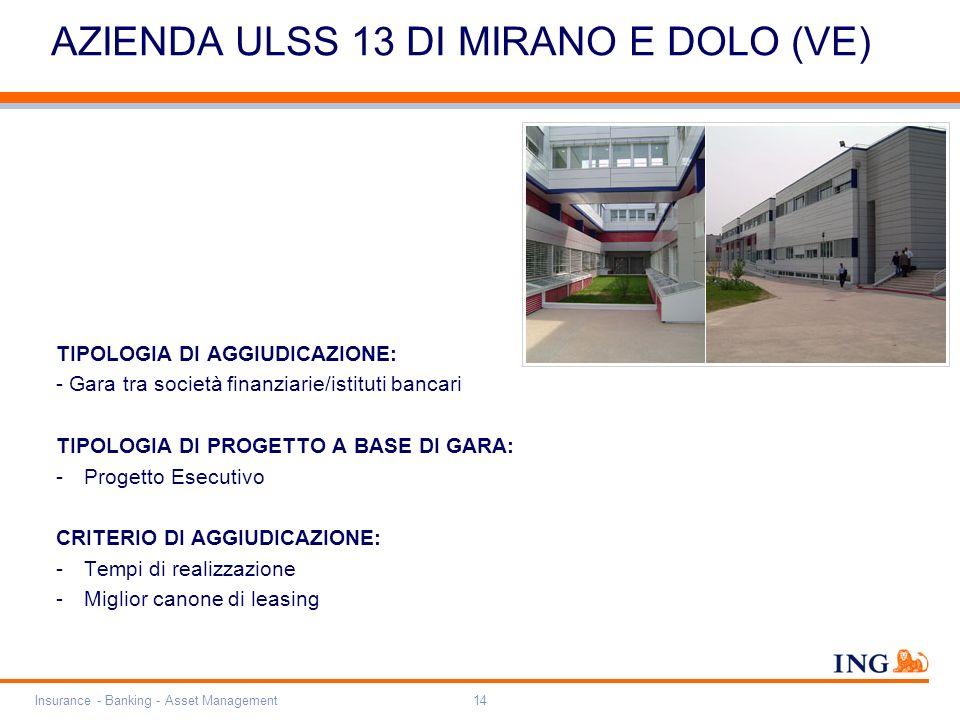 Do not put content on the brand signature area Orange RGB= 255,102,000 Light blue RGB= 180,195,225 Dark blue RGB= 000,000,102 Grey RGB= 150,150,150 ING colour balance Guideline www.ing-presentations.intranet Insurance - Banking - Asset Management14 AZIENDA ULSS 13 DI MIRANO E DOLO (VE) TIPOLOGIA DI AGGIUDICAZIONE: - Gara tra società finanziarie/istituti bancari TIPOLOGIA DI PROGETTO A BASE DI GARA: -Progetto Esecutivo CRITERIO DI AGGIUDICAZIONE: -Tempi di realizzazione -Miglior canone di leasing