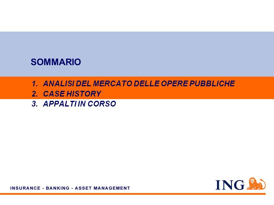 Do not put content on the brand signature area SOMMARIO 1.ANALISI DEL MERCATO DELLE OPERE PUBBLICHE 2.CASE HISTORY 3.APPALTI IN CORSO