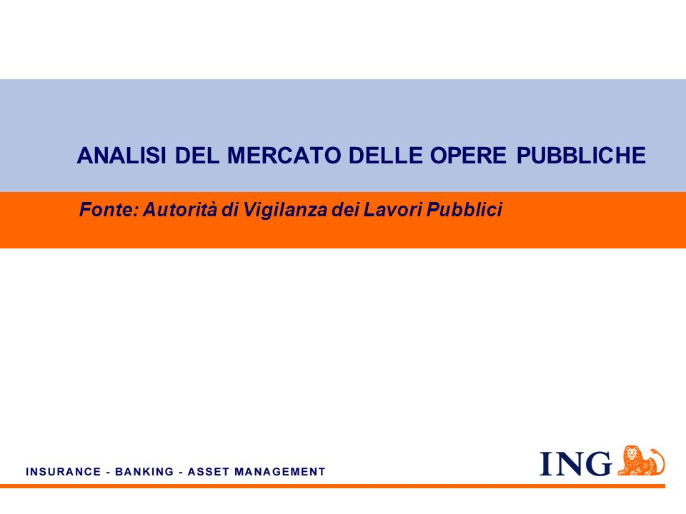 Do not put content on the brand signature area ANALISI DEL MERCATO DELLE OPERE PUBBLICHE Fonte: Autorità di Vigilanza dei Lavori Pubblici
