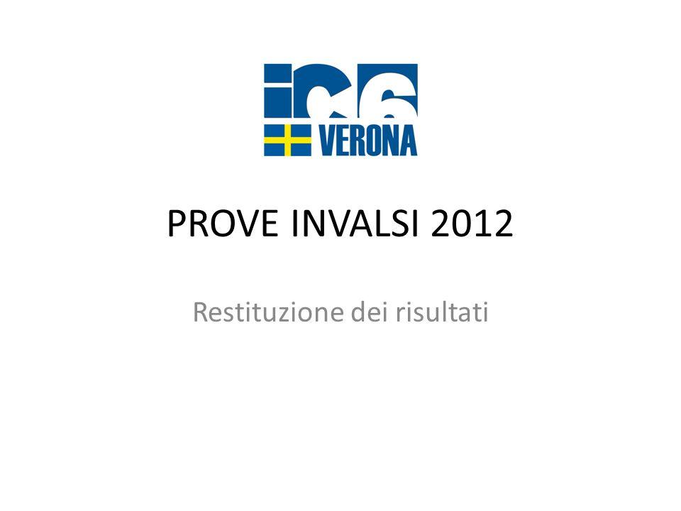 PROVE INVALSI 2012 Restituzione dei risultati