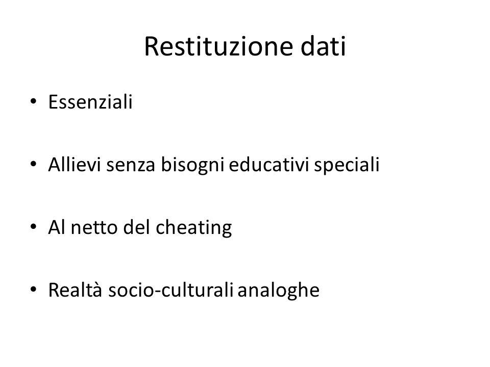 Restituzione dati Essenziali Allievi senza bisogni educativi speciali Al netto del cheating Realtà socio-culturali analoghe