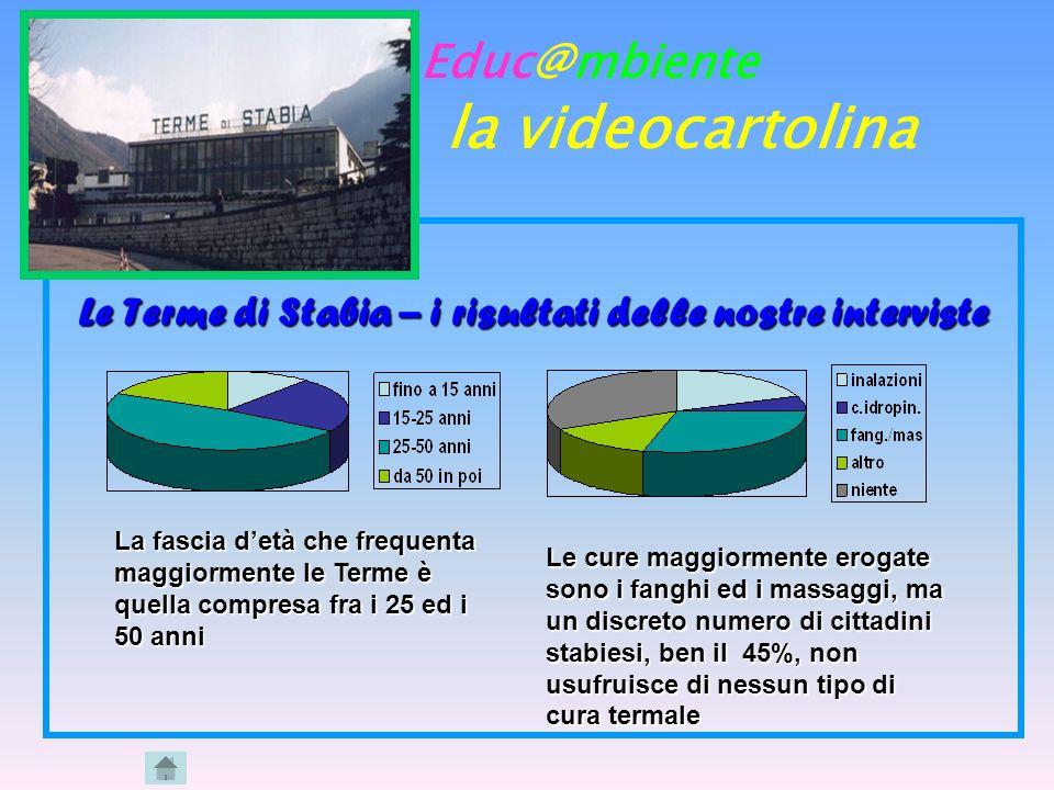Educ@mbiente la videocartolina Le Terme di Stabia – i risultati delle nostre interviste La fascia detà che frequenta maggiormente le Terme è quella co