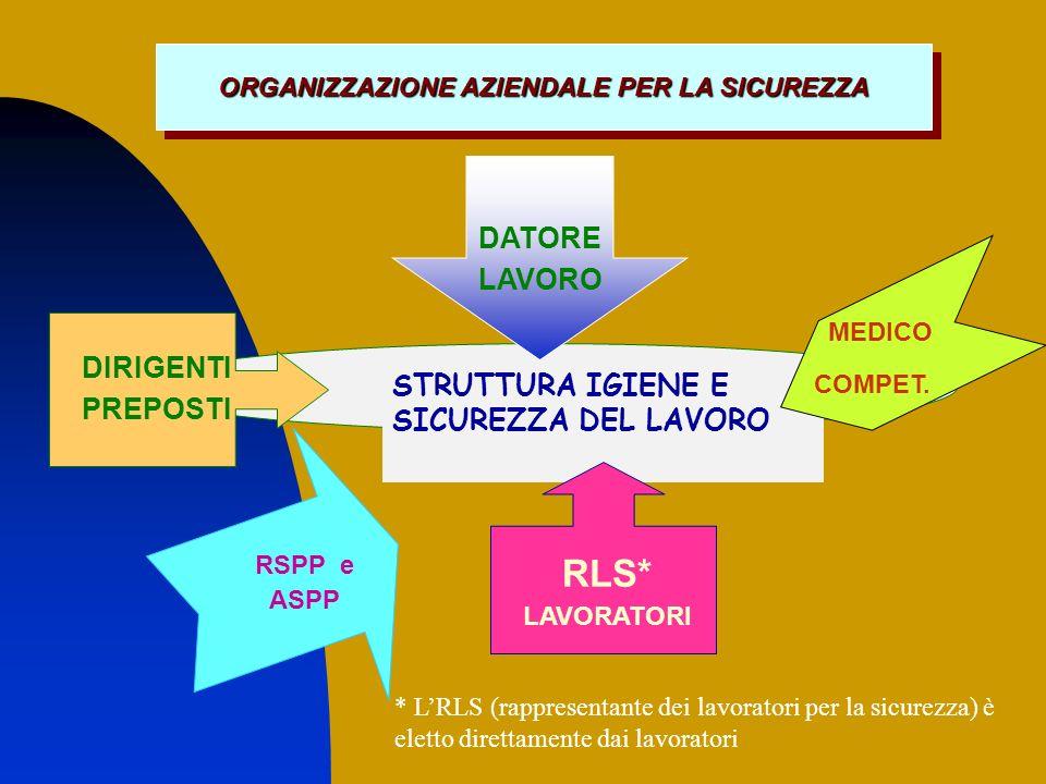 3 LEmergenza lagevolazione delle operazioni di soccorso dei VVFF e degli altri organi preposti.