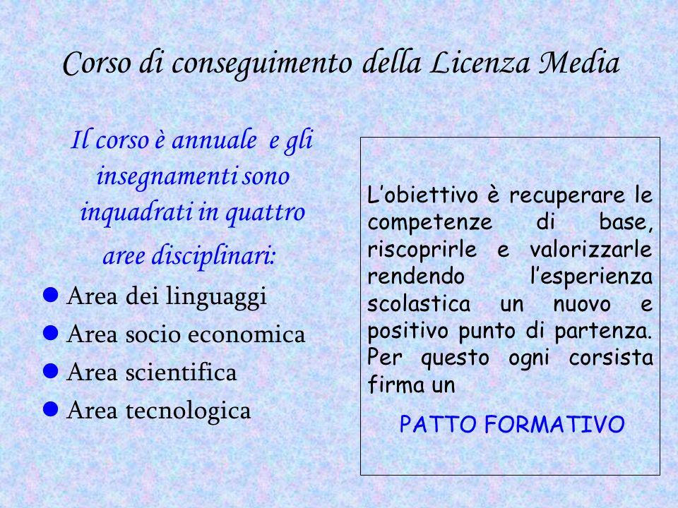 Corso di conseguimento della Licenza Media Il corso è annuale e gli insegnamenti sono inquadrati in quattro aree disciplinari: Area dei linguaggi Area