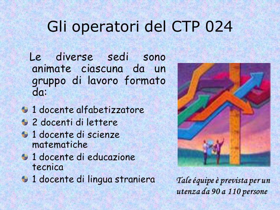 Gli operatori del CTP 024 Le diverse sedi sono animate ciascuna da un gruppo di lavoro formato da: 1 docente alfabetizzatore 2 docenti di lettere 1 do