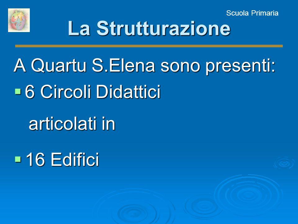 Scuola Primaria La Strutturazione A Quartu S.Elena sono presenti: 6 Circoli Didattici 6 Circoli Didattici articolati in 16 Edifici 16 Edifici