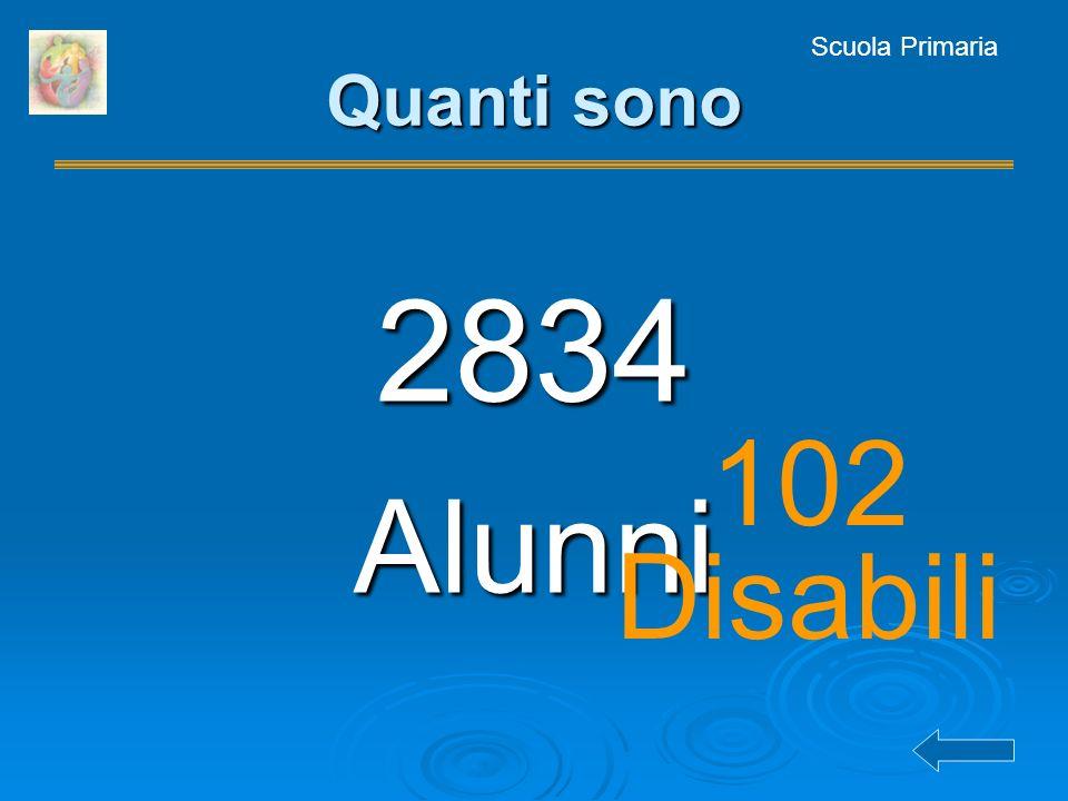 Scuola Primaria Quanti sono 2834Alunni 102 Disabili