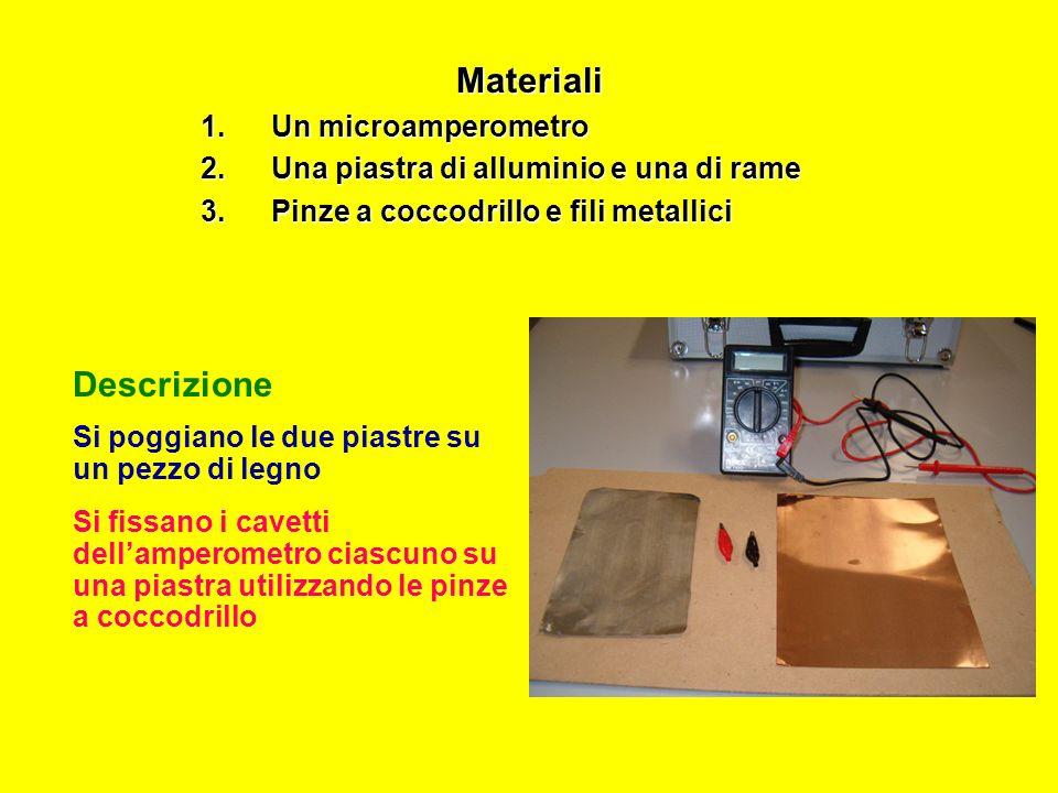 Materiali 1.Un 1.Un microamperometro 2.Una 2.Una piastra di alluminio e una di rame 3.Pinze 3.Pinze a coccodrillo e fili metallici Descrizione Si pogg
