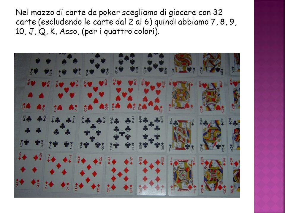 Per saperlo occorre togliere dallo spazio campione (il numero dei casi possibili), le 5 carte che il giocatore ha in mano.