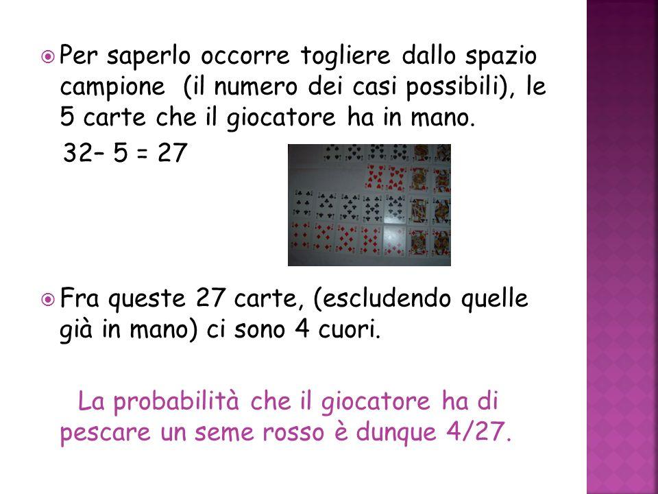 Per saperlo occorre togliere dallo spazio campione (il numero dei casi possibili), le 5 carte che il giocatore ha in mano. 32– 5 = 27 Fra queste 27 ca