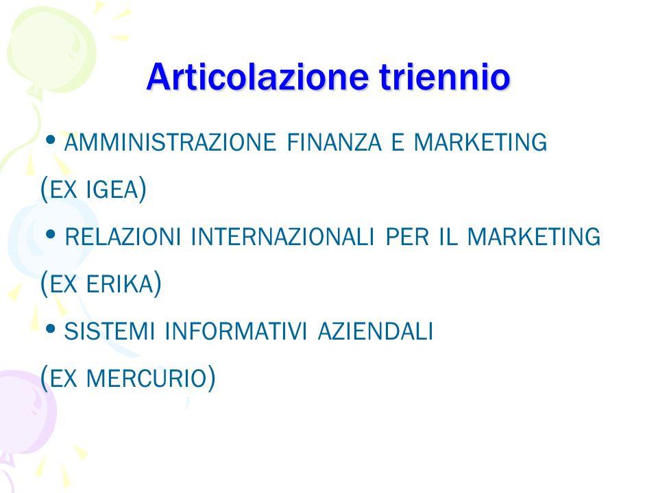 Articolazione triennio AMMINISTRAZIONE FINANZA E MARKETING ( EX IGEA ) RELAZIONI INTERNAZIONALI PER IL MARKETING ( EX ERIKA ) SISTEMI INFORMATIVI AZIE