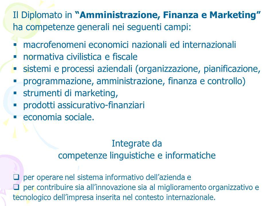 Il Diplomato in Amministrazione, Finanza e Marketing ha competenze generali nei seguenti campi: macrofenomeni economici nazionali ed internazionali no