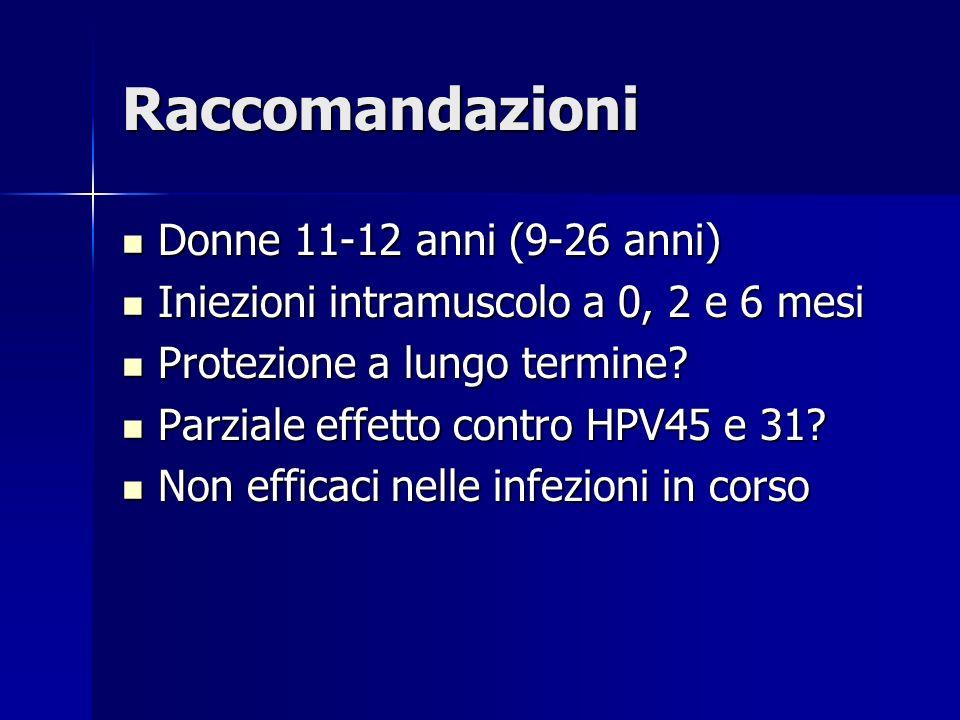 Raccomandazioni Donne 11-12 anni (9-26 anni) Donne 11-12 anni (9-26 anni) Iniezioni intramuscolo a 0, 2 e 6 mesi Iniezioni intramuscolo a 0, 2 e 6 mesi Protezione a lungo termine.