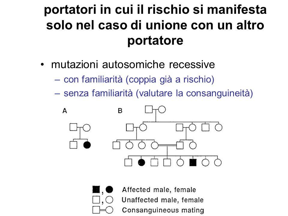 portatori in cui il rischio si manifesta solo nel caso di unione con un altro portatore mutazioni autosomiche recessive –con familiarità (coppia già a
