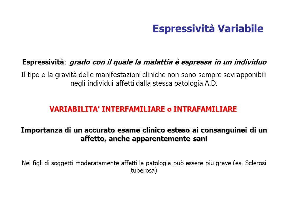 Espressività Variabile Espressività: grado con il quale la malattia è espressa in un individuo Il tipo e la gravità delle manifestazioni cliniche non