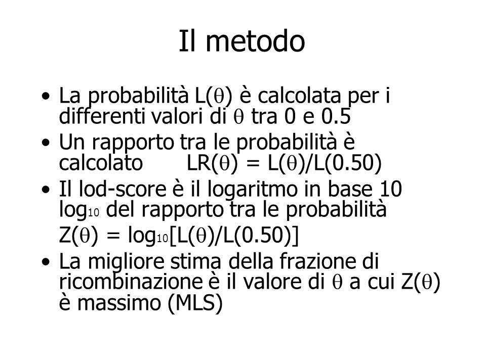 Il metodo La probabilità L( ) è calcolata per i differenti valori di tra 0 e 0.5 Un rapporto tra le probabilità è calcolato LR( ) = L( )/L(0.50) Il lo