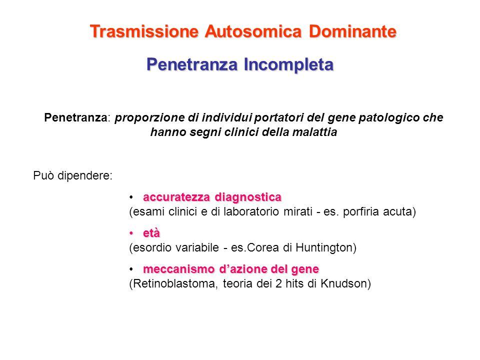 Trasmissione Autosomica Dominante Penetranza Incompleta Penetranza: proporzione di individui portatori del gene patologico che hanno segni clinici del