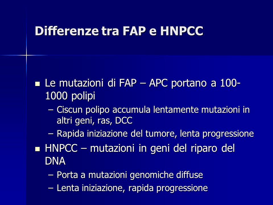 Differenze tra FAP e HNPCC Le mutazioni di FAP – APC portano a 100- 1000 polipi Le mutazioni di FAP – APC portano a 100- 1000 polipi –Ciscun polipo ac