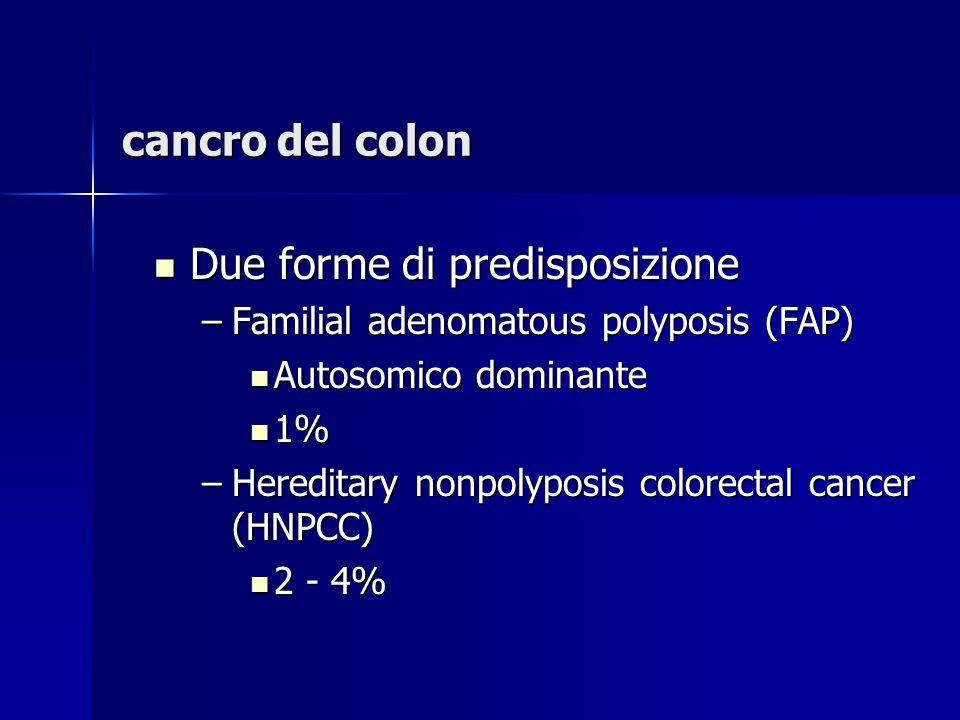 cancro del colon Due forme di predisposizione Due forme di predisposizione –Familial adenomatous polyposis (FAP) Autosomico dominante Autosomico domin
