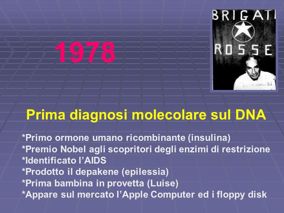 *Primo ormone umano ricombinante (insulina) *Premio Nobel agli scopritori degli enzimi di restrizione *Identificato lAIDS *Prodotto il depakene (epile