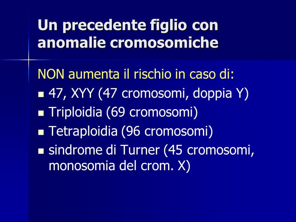 Un precedente figlio con anomalie cromosomiche NON aumenta il rischio in caso di: 47, XYY (47 cromosomi, doppia Y) Triploidia (69 cromosomi) Tetraploi