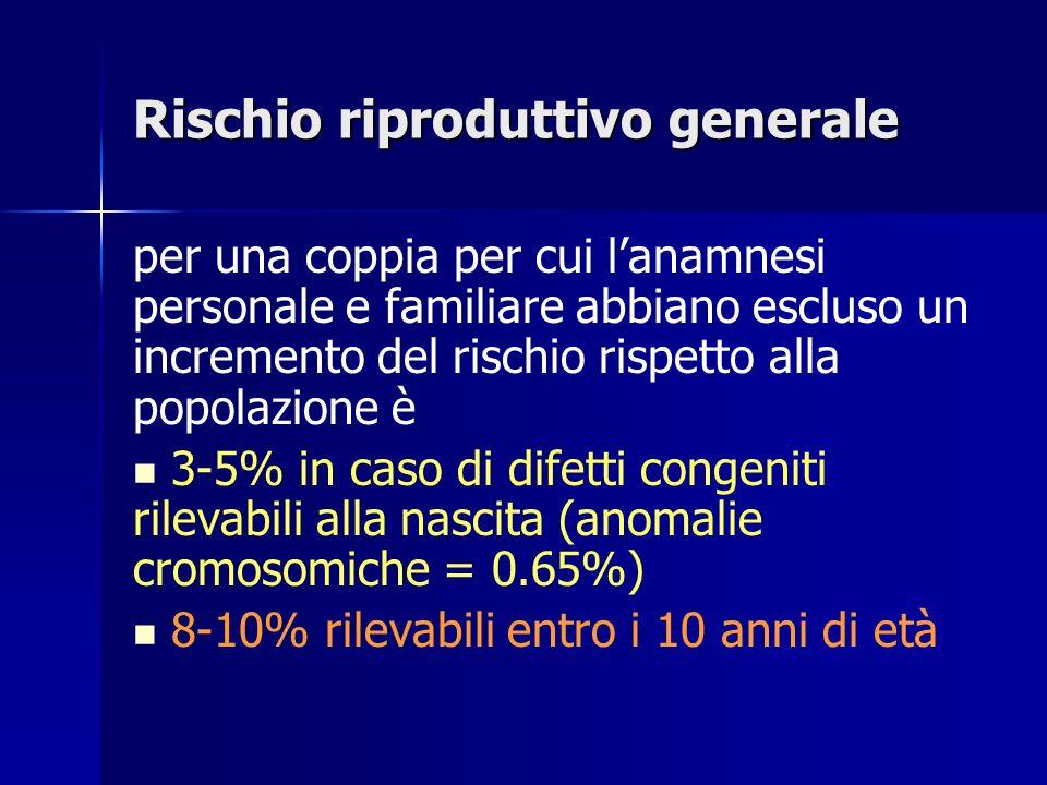 Trisomia 21 Il 70% delle gravidanze non giunge a termine