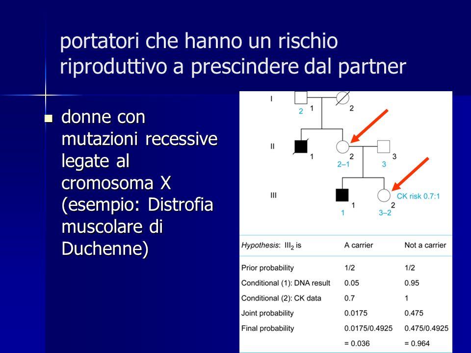portatori che hanno un rischio riproduttivo a prescindere dal partner donne con mutazioni recessive legate al cromosoma X (esempio: Distrofia muscolar