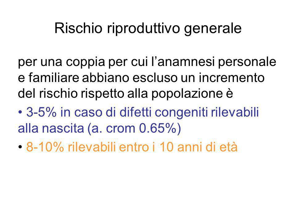 Rischio riproduttivo generale per una coppia per cui lanamnesi personale e familiare abbiano escluso un incremento del rischio rispetto alla popolazio
