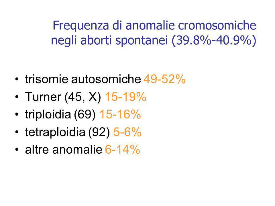 Le alterazioni cromosomiche sono più frequenti al crescere delletà materna, mentre le mutazioni puntiformi sono legate al numero di divisioni cellulari che avvengono circa ogni 15 gg nella linea germinale maschile