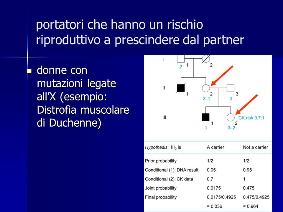 portatori che hanno un rischio riproduttivo a prescindere dal partner donne con mutazioni legate allX (esempio: Distrofia muscolare di Duchenne) donne