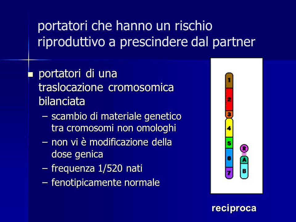 portatori che hanno un rischio riproduttivo a prescindere dal partner portatori di una traslocazione cromosomica bilanciata portatori di una traslocaz