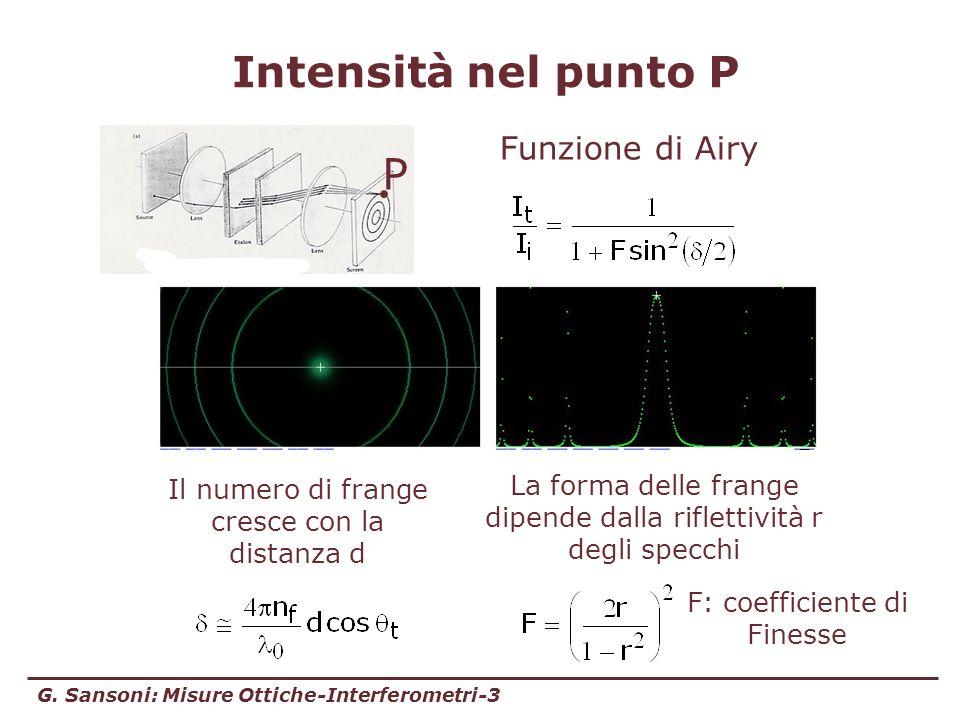G. Sansoni: Misure Ottiche-Interferometri-3 Intensità nel punto P P Funzione di Airy F: coefficiente di Finesse Il numero di frange cresce con la dist