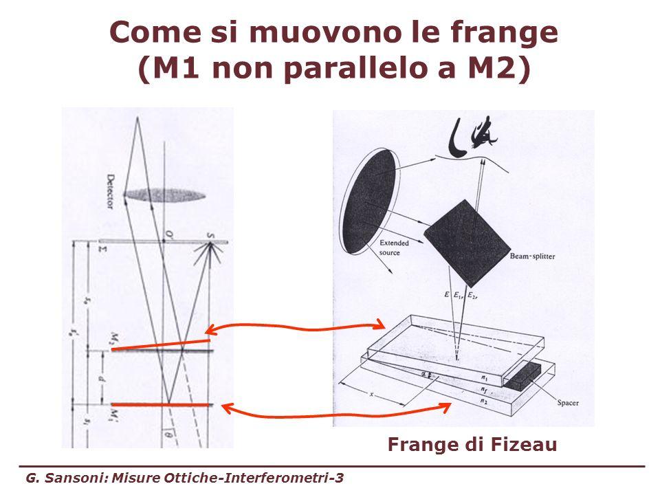 G. Sansoni: Misure Ottiche-Interferometri-3 Come si muovono le frange (M1 non parallelo a M2) Frange di Fizeau