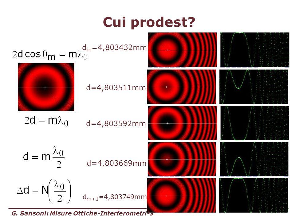 G. Sansoni: Misure Ottiche-Interferometri-3 Cui prodest? d m =4,803432mm d=4,803511mm d=4,803592mm d=4,803669mm d m+1 =4,803749mm