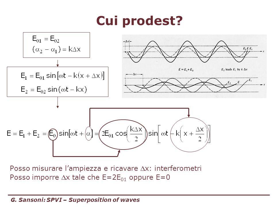 G. Sansoni: SPVI – Superposition of waves Posso misurare lampiezza e ricavare x: interferometri Posso imporre x tale che E=2E 01 oppure E=0 Cui prodes