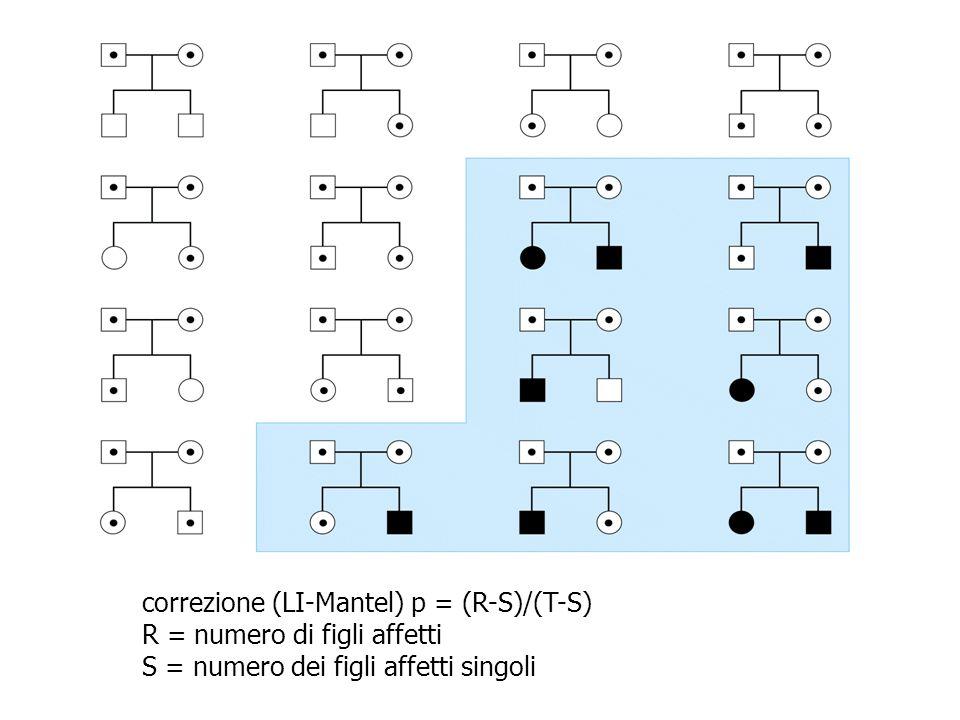 correzione (LI-Mantel) p = (R-S)/(T-S) R = numero di figli affetti S = numero dei figli affetti singoli