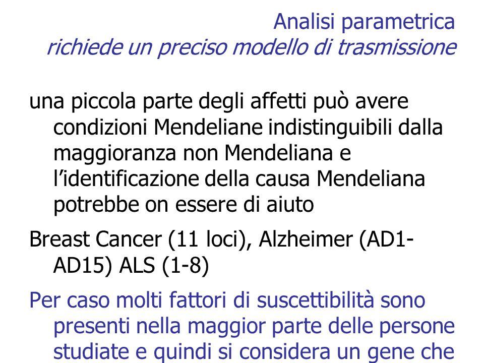 Analisi parametrica richiede un preciso modello di trasmissione una piccola parte degli affetti può avere condizioni Mendeliane indistinguibili dalla maggioranza non Mendeliana e lidentificazione della causa Mendeliana potrebbe on essere di aiuto Breast Cancer (11 loci), Alzheimer (AD1- AD15) ALS (1-8) Per caso molti fattori di suscettibilità sono presenti nella maggior parte delle persone studiate e quindi si considera un gene che fa spostare lequilibrio (Hirschsprung)