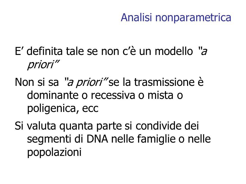 Analisi nonparametrica E definita tale se non cè un modello a priori Non si sa a priori se la trasmissione è dominante o recessiva o mista o poligenica, ecc Si valuta quanta parte si condivide dei segmenti di DNA nelle famiglie o nelle popolazioni