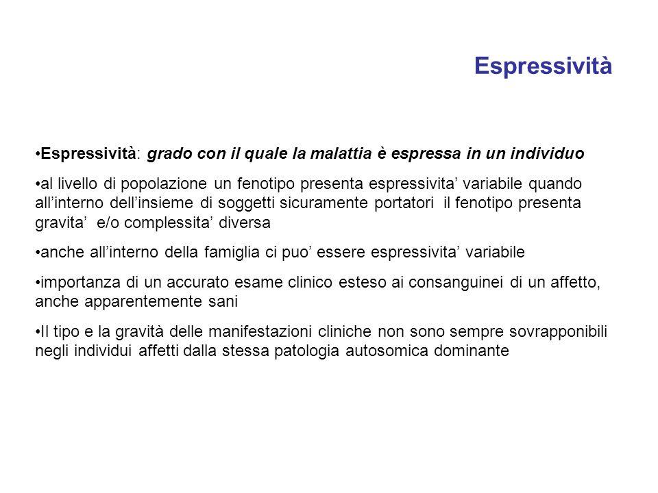 Espressività Espressività: grado con il quale la malattia è espressa in un individuo al livello di popolazione un fenotipo presenta espressivita varia