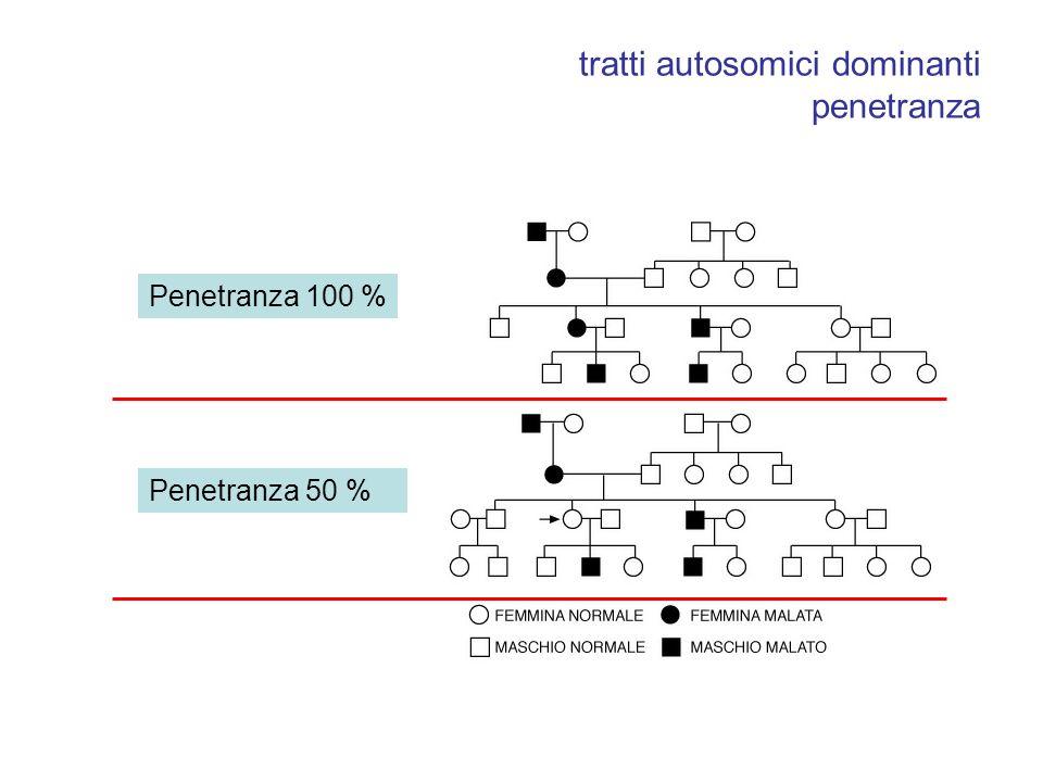 tratti autosomici dominanti penetranza Penetranza 100 % Penetranza 50 %